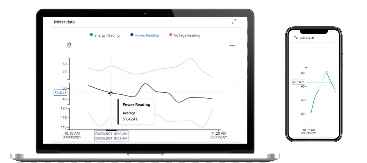 Digital Crossroad Self-Service Client Portal-Laptop or Mobile Access